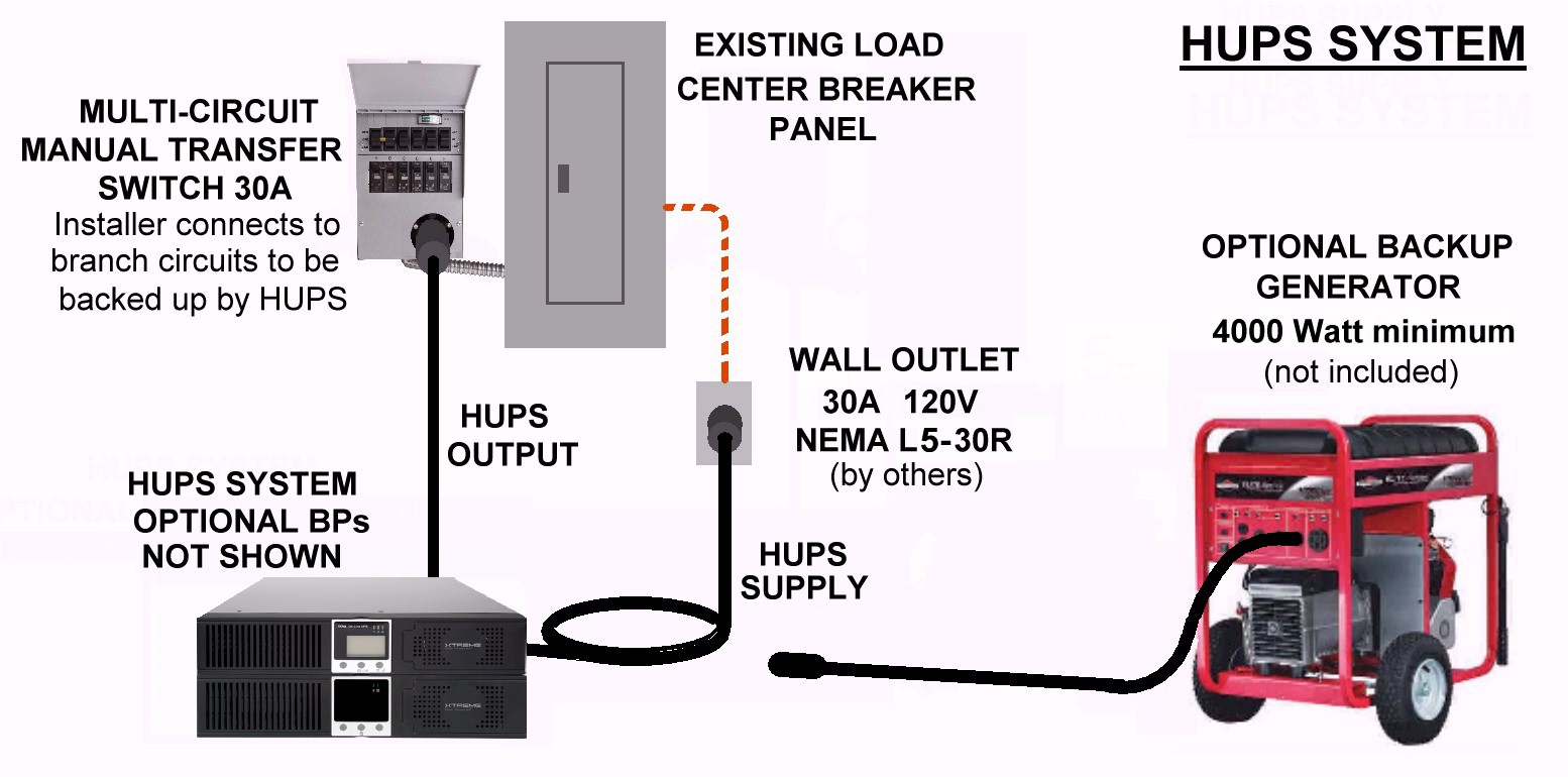 Hups 3 House Ups System 3000va Circuit Diagram Urdu Specs Physical Appearance Of